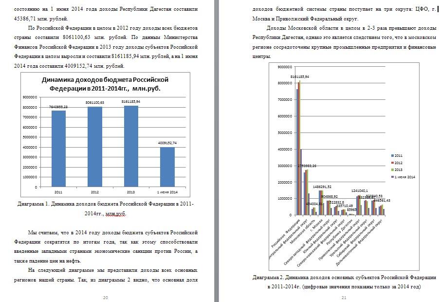 Курсовая Бюджеты субъектов РФ и их значение %