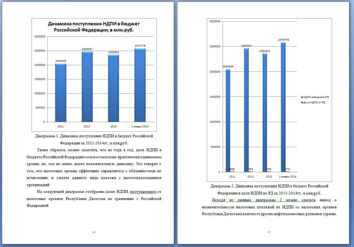 Дипломная Налог на добычу полезных ископаемых % Краткое содержание работы